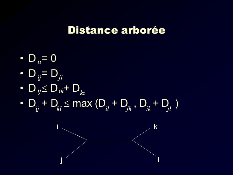 Distance arborée D = 0 D = D D  D + D D + D  max (D + D , D + D ) i