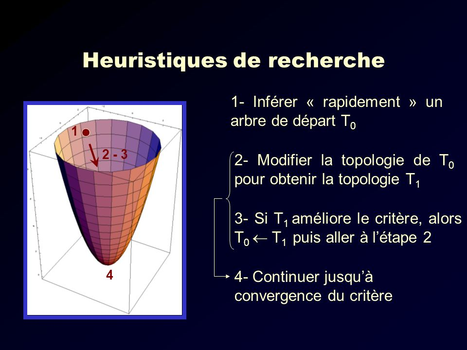 Heuristiques de recherche
