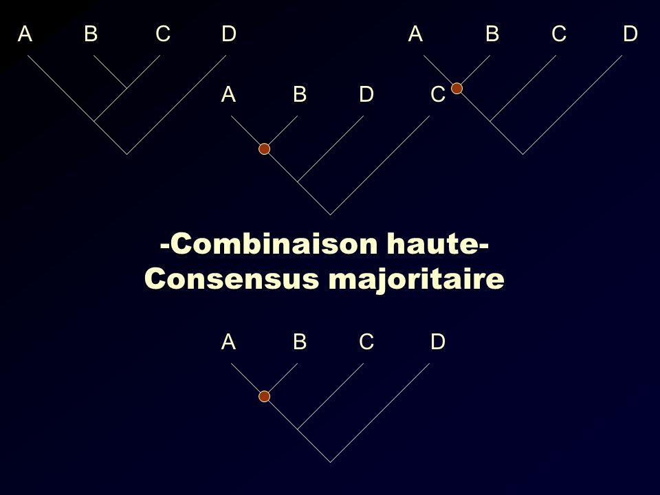 -Combinaison haute- Consensus majoritaire