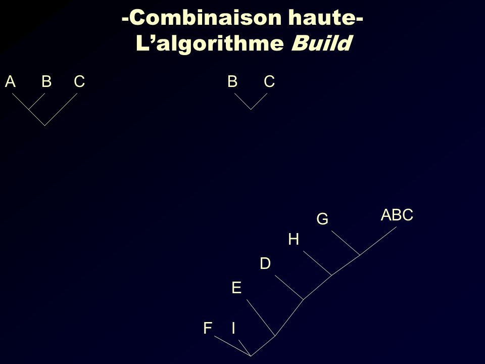 -Combinaison haute- L'algorithme Build