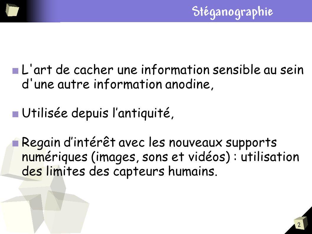 Plan Stéganographie. L art de cacher une information sensible au sein d une autre information anodine,