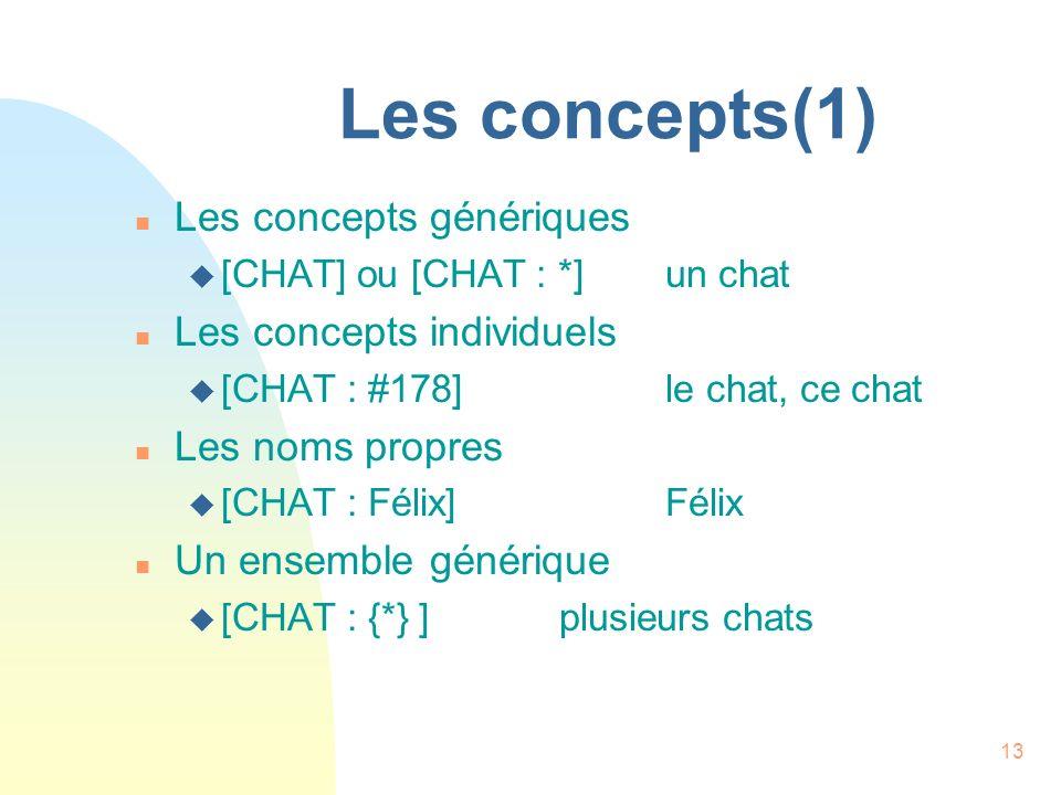 Les concepts(1) Les concepts génériques Les concepts individuels