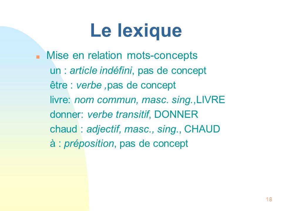 Le lexique Mise en relation mots-concepts