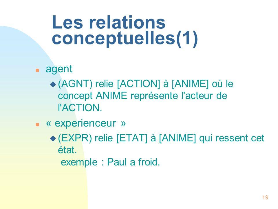Les relations conceptuelles(1)