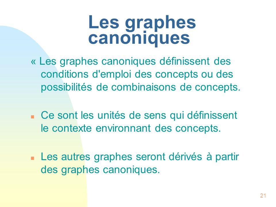 Les graphes canoniques