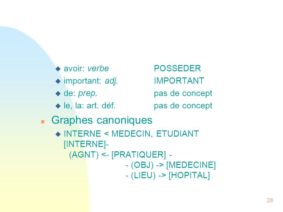 Graphes canoniques avoir: verbe POSSEDER important: adj. IMPORTANT