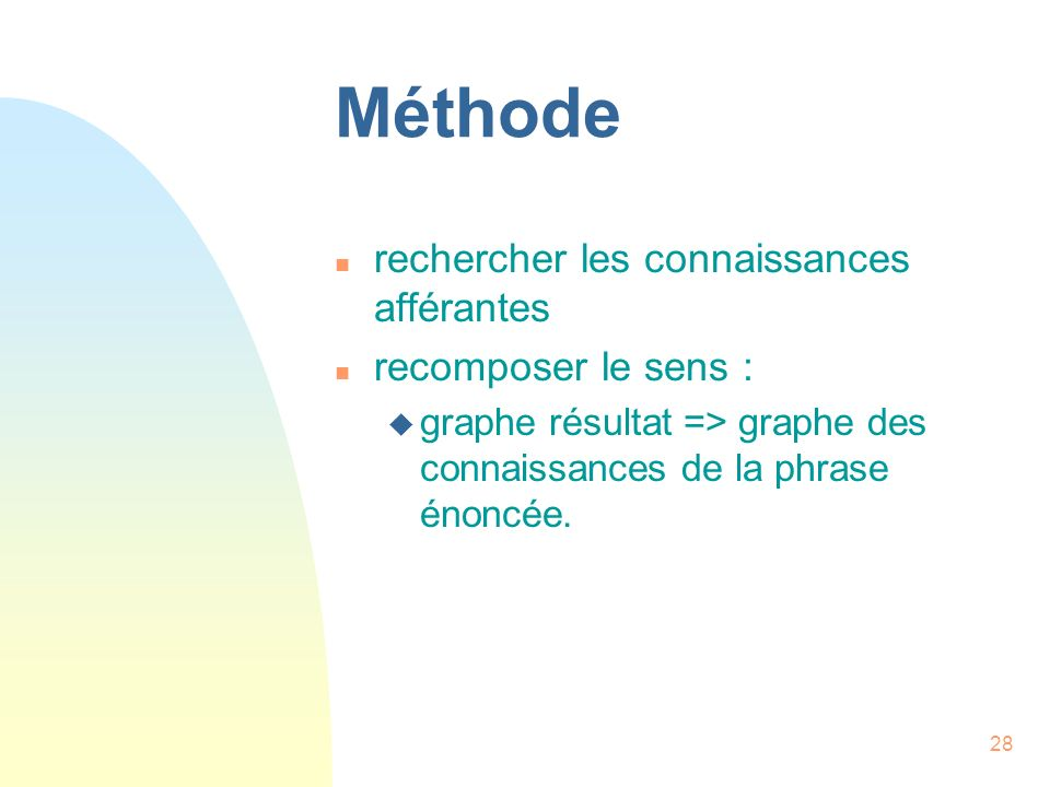 Méthode rechercher les connaissances afférantes recomposer le sens :
