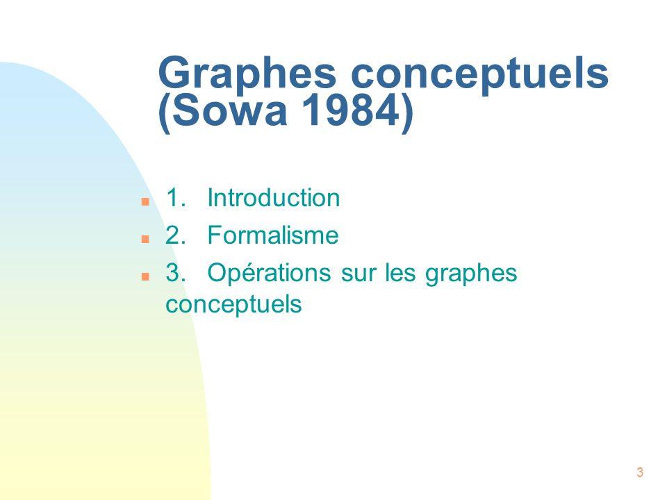 Graphes conceptuels (Sowa 1984)