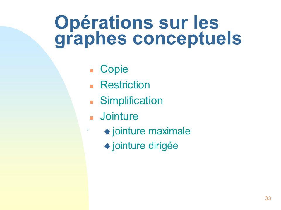 Opérations sur les graphes conceptuels