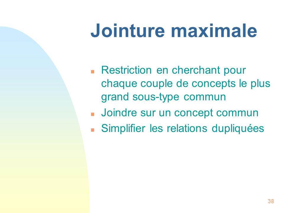 Jointure maximaleRestriction en cherchant pour chaque couple de concepts le plus grand sous-type commun.