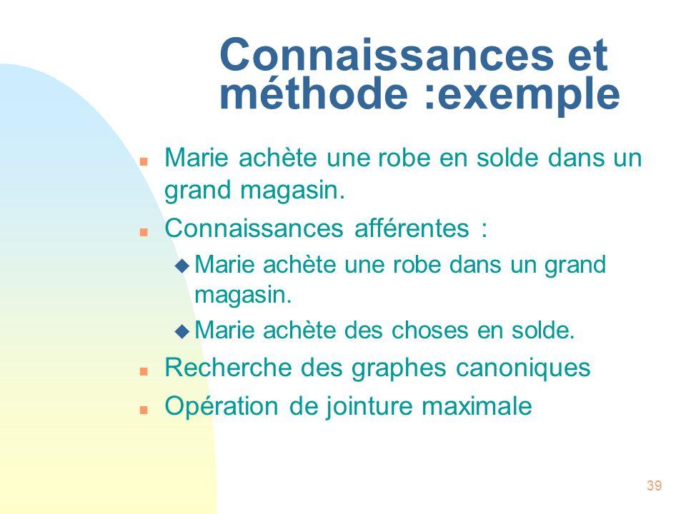 Connaissances et méthode :exemple