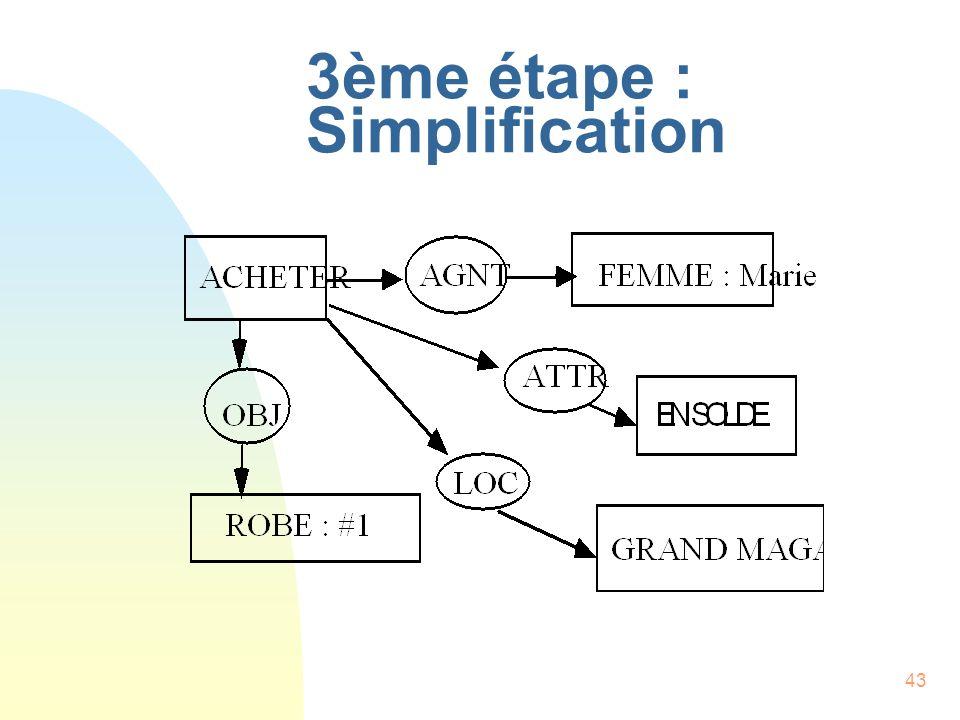3ème étape : Simplification