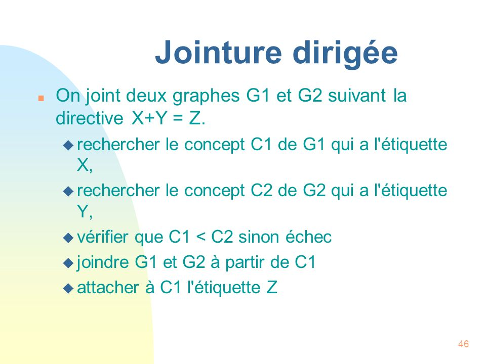 Jointure dirigée On joint deux graphes G1 et G2 suivant la directive X+Y = Z. rechercher le concept C1 de G1 qui a l étiquette X,