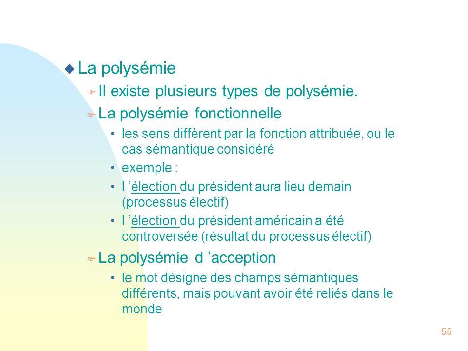 La polysémie Il existe plusieurs types de polysémie.