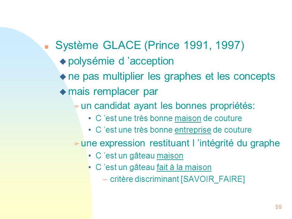 Système GLACE (Prince 1991, 1997)