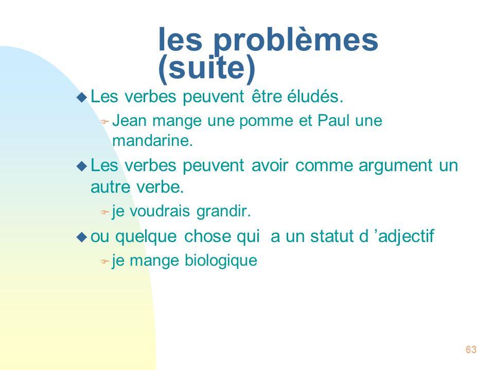 les problèmes (suite) Les verbes peuvent être éludés.