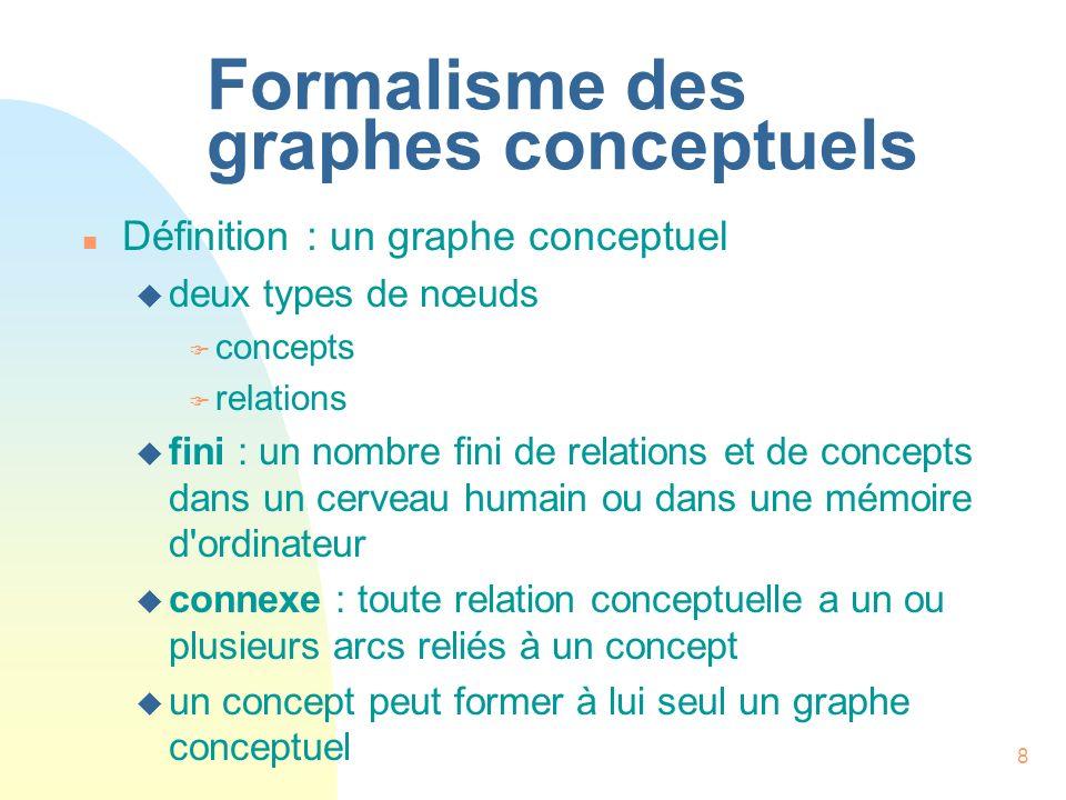 Formalisme des graphes conceptuels
