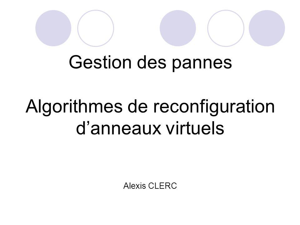 Algorithmes de reconfiguration
