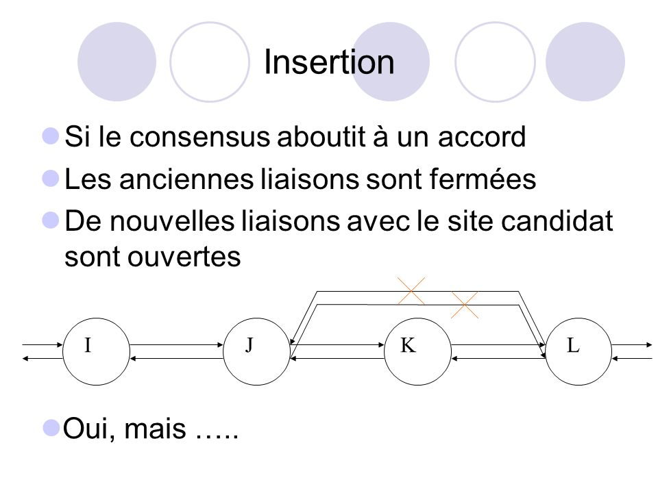 Insertion Si le consensus aboutit à un accord
