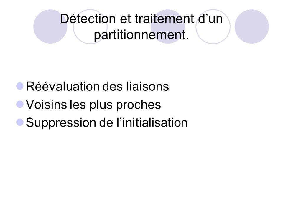 Détection et traitement d'un partitionnement.