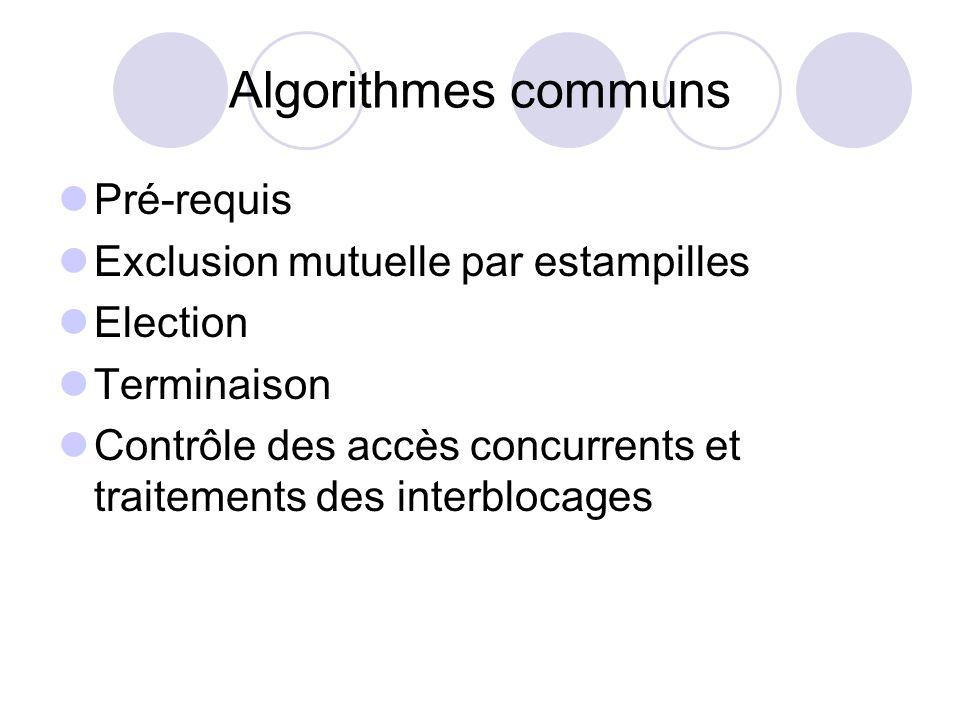 Algorithmes communs Pré-requis Exclusion mutuelle par estampilles