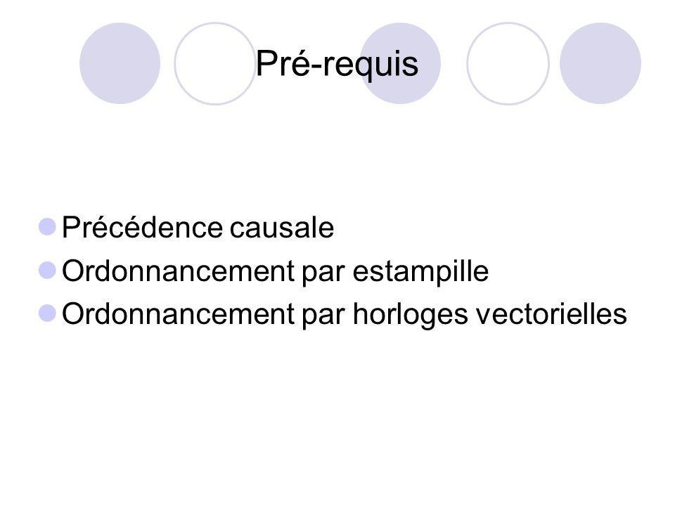 Pré-requis Précédence causale Ordonnancement par estampille