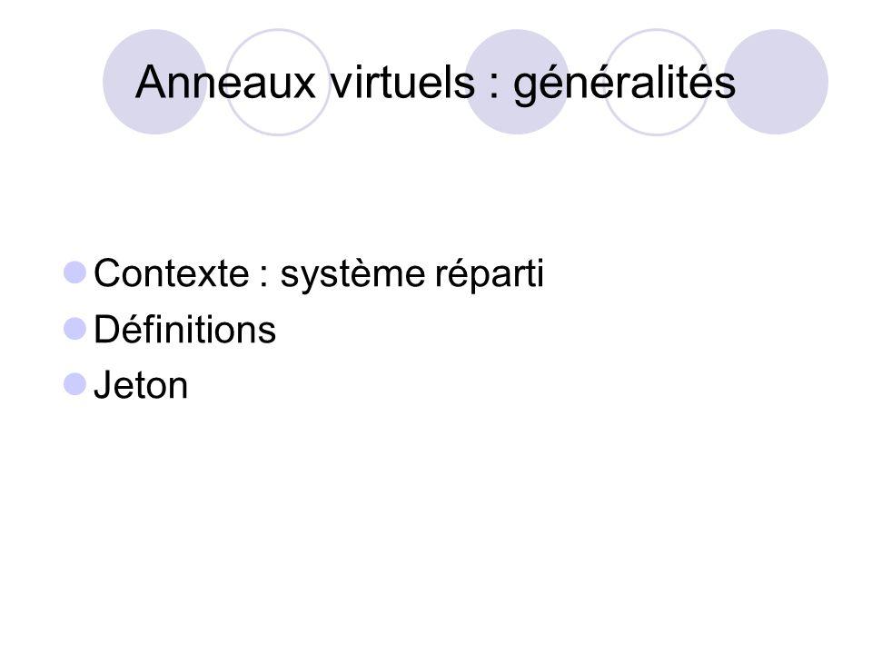 Anneaux virtuels : généralités