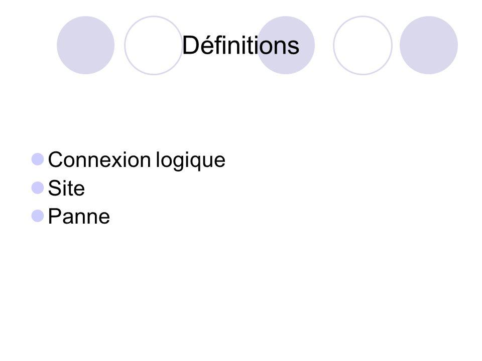 Définitions Connexion logique Site Panne
