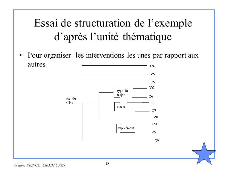 Essai de structuration de l'exemple d'après l'unité thématique