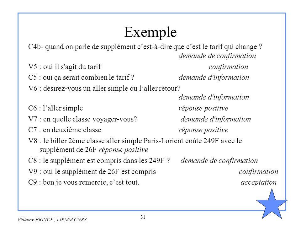 Exemple C4b- quand on parle de supplément c'est-à-dire que c'est le tarif qui change demande de confirmation.