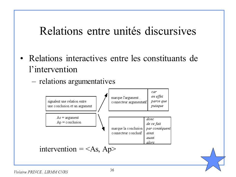 Relations entre unités discursives
