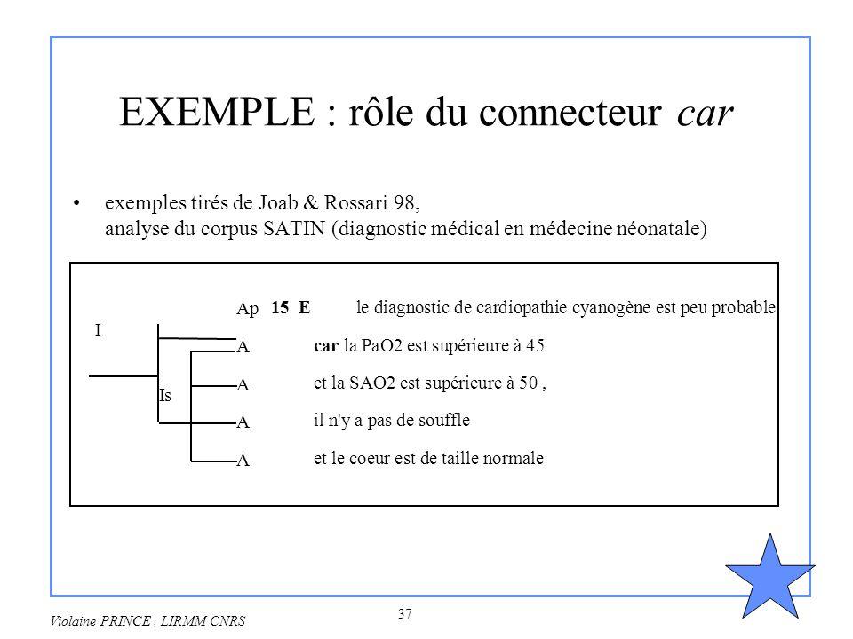EXEMPLE : rôle du connecteur car