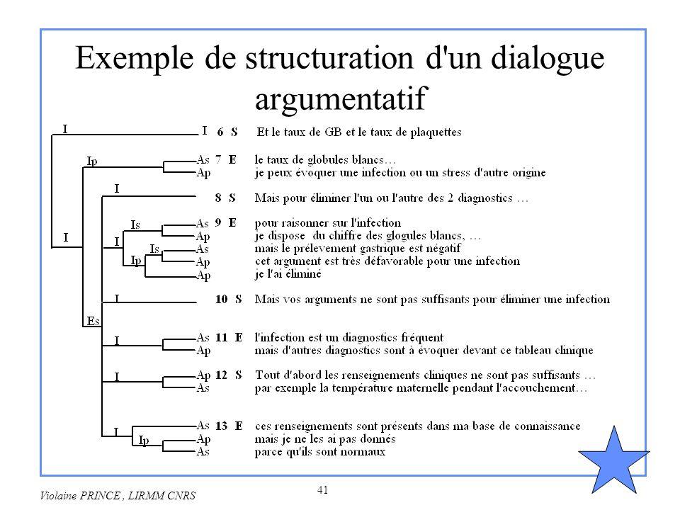 Exemple de structuration d un dialogue argumentatif