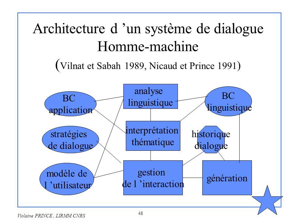 Architecture d 'un système de dialogue Homme-machine (Vilnat et Sabah 1989, Nicaud et Prince 1991)