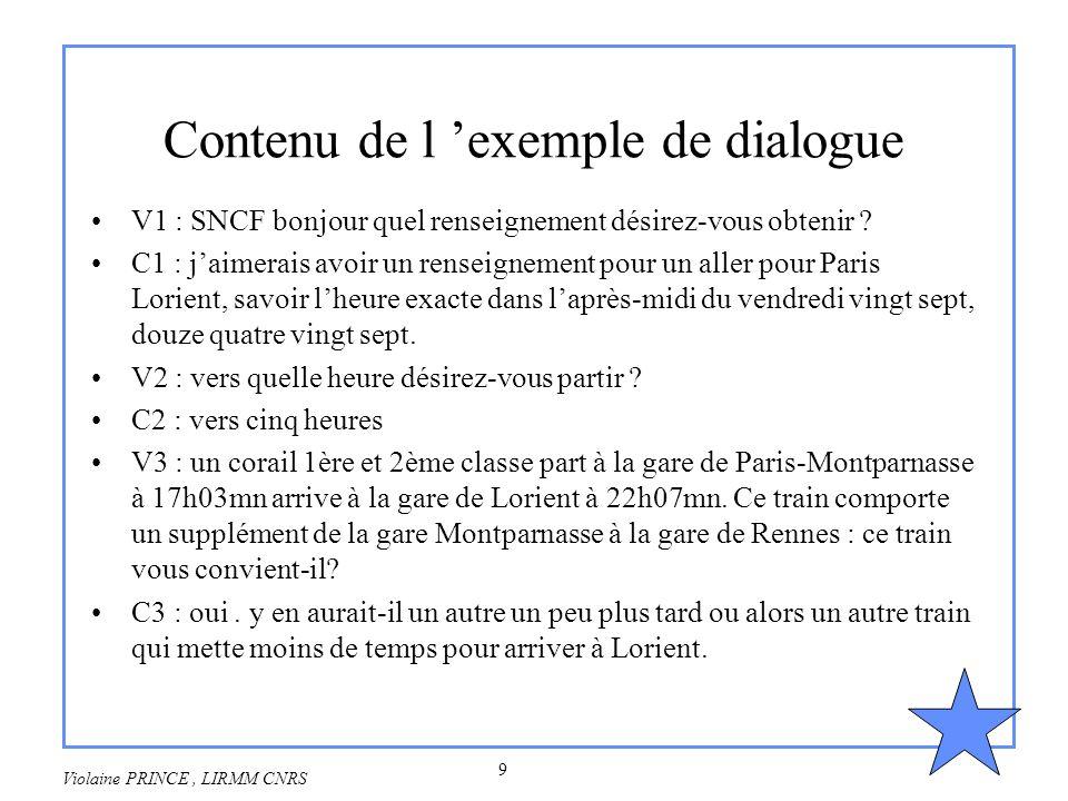 Contenu de l 'exemple de dialogue