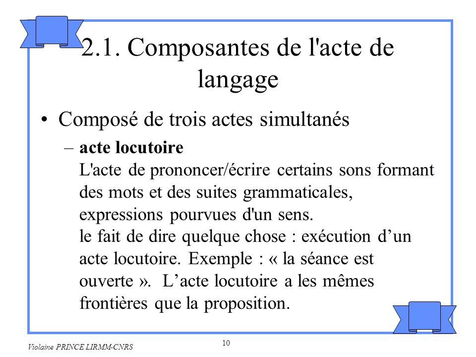 2.1. Composantes de l acte de langage