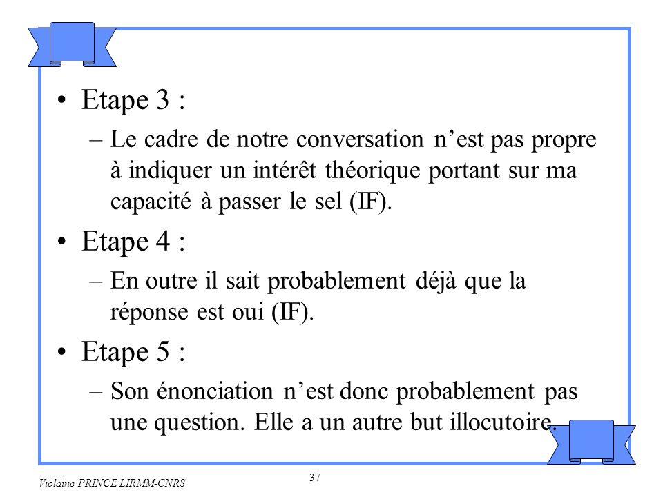 Etape 3 :Le cadre de notre conversation n'est pas propre à indiquer un intérêt théorique portant sur ma capacité à passer le sel (IF).