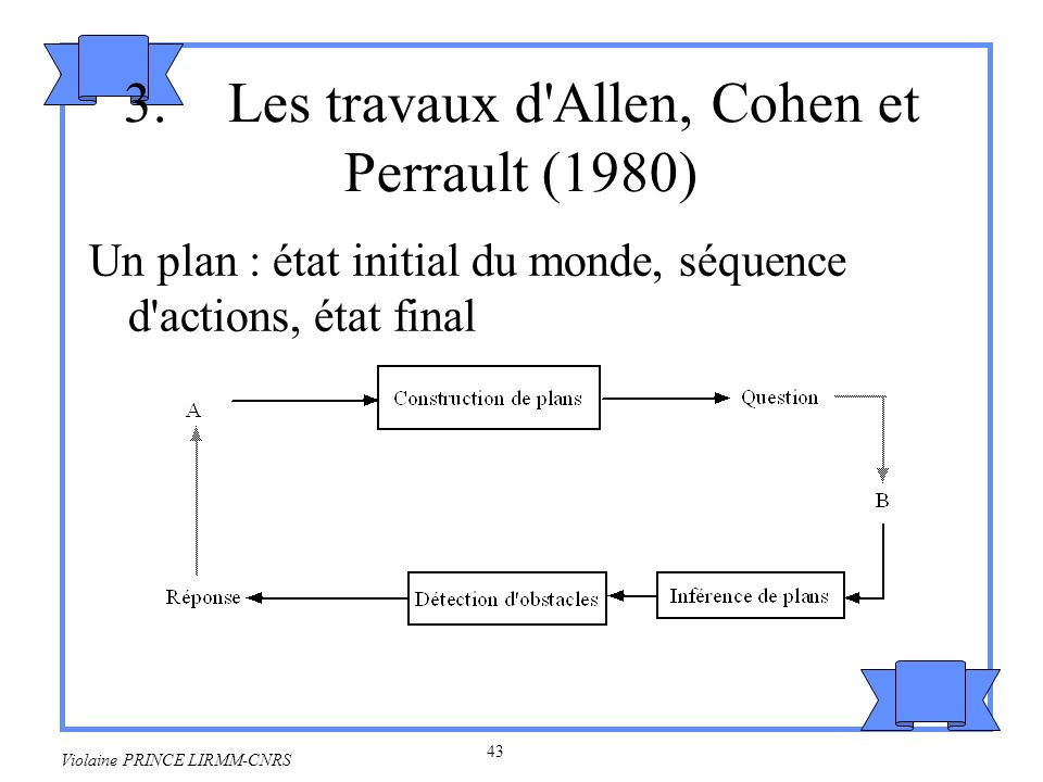 3. Les travaux d Allen, Cohen et Perrault (1980)