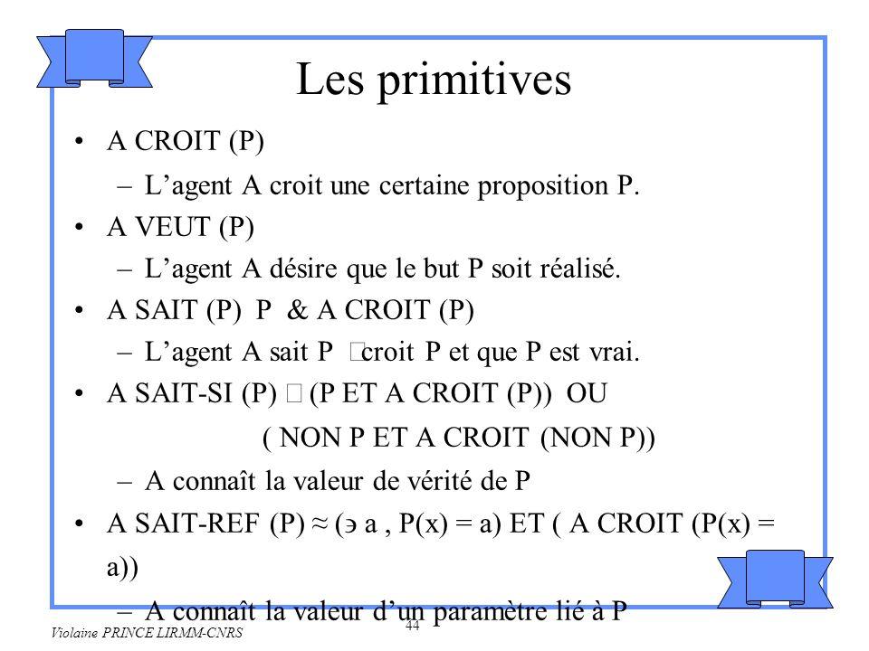 Les primitives A CROIT (P) L'agent A croit une certaine proposition P.