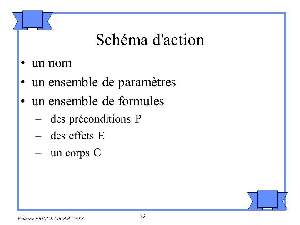 Schéma d action un nom un ensemble de paramètres
