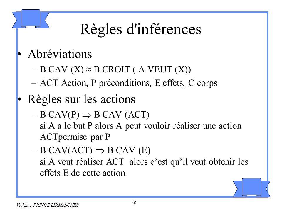 Règles d inférences Abréviations Règles sur les actions