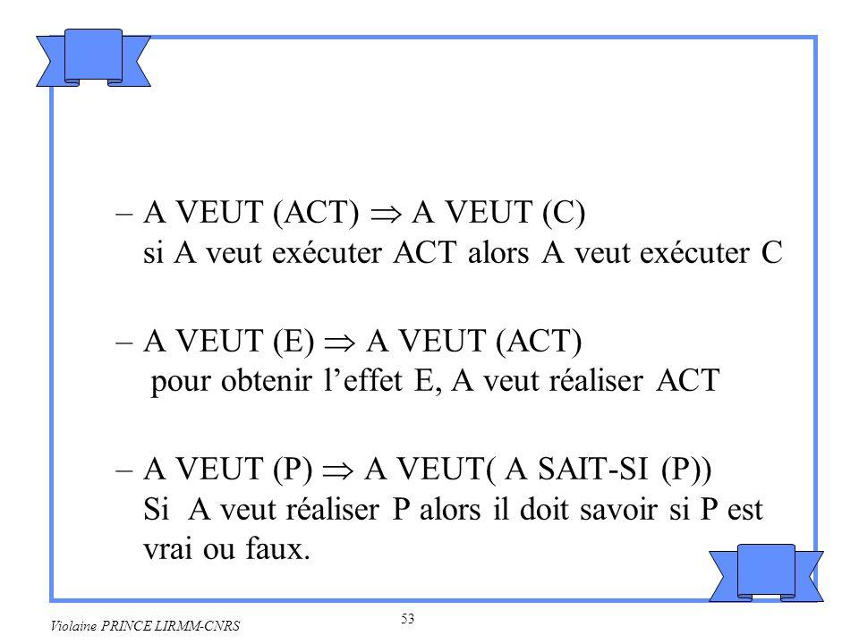 A VEUT (ACT)  A VEUT (C) si A veut exécuter ACT alors A veut exécuter C