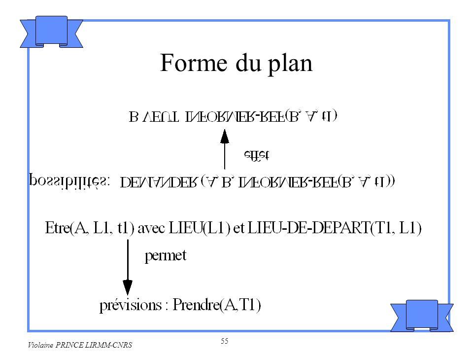 Forme du plan