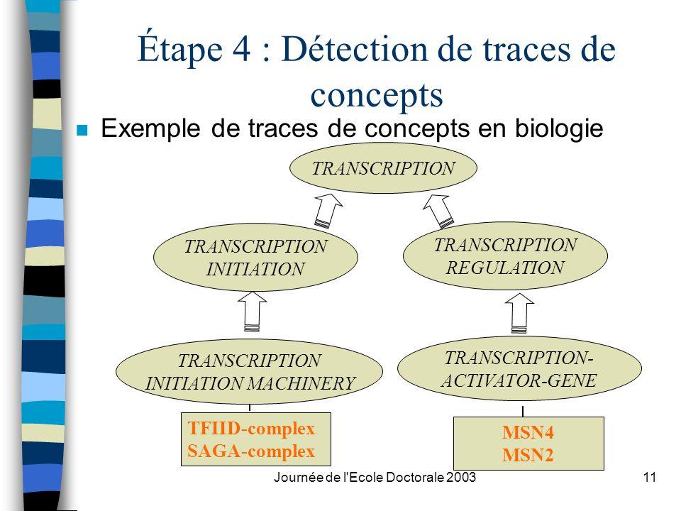 Étape 4 : Détection de traces de concepts