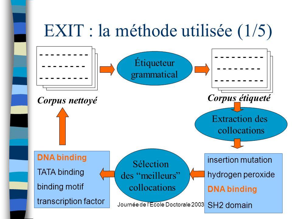 EXIT : la méthode utilisée (1/5)