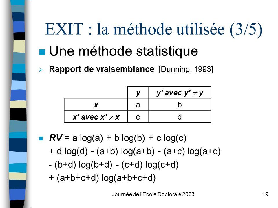EXIT : la méthode utilisée (3/5)