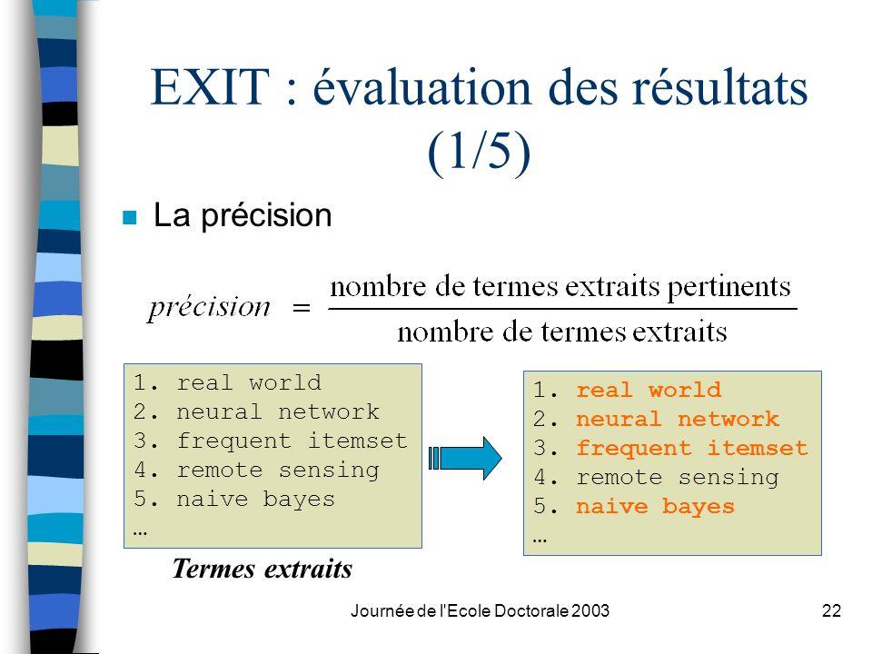 EXIT : évaluation des résultats (1/5)