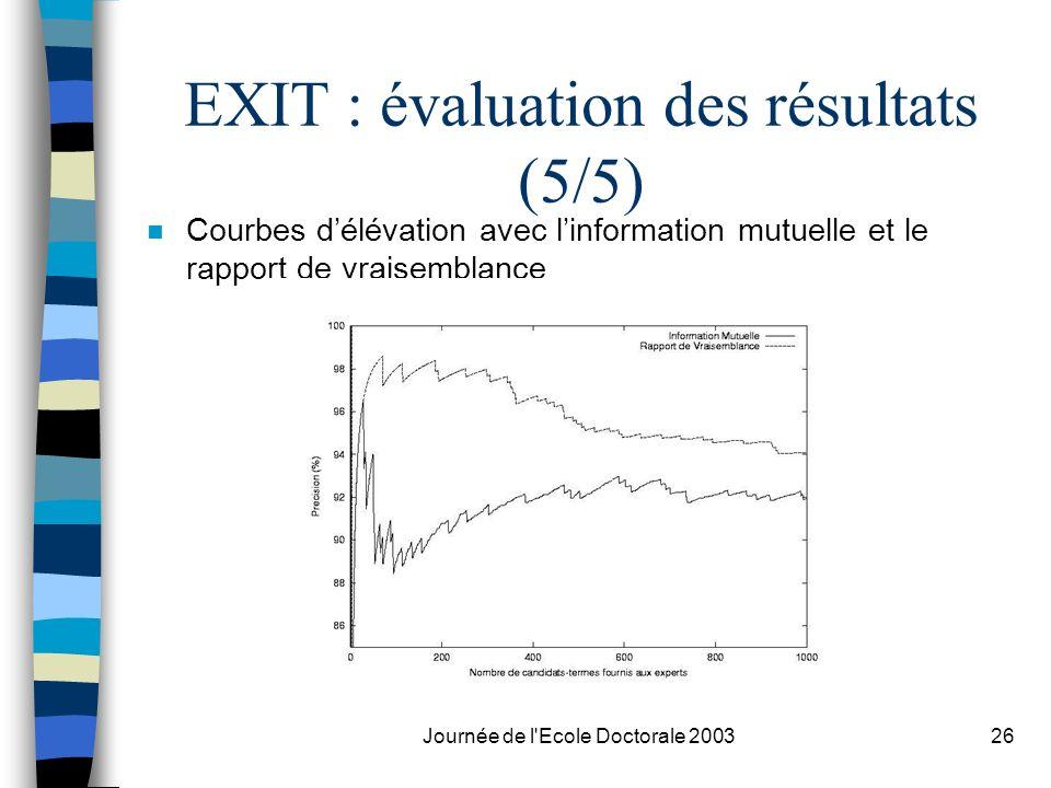 EXIT : évaluation des résultats (5/5)