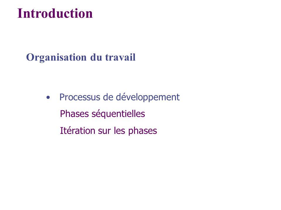 Introduction Organisation du travail Processus de développement
