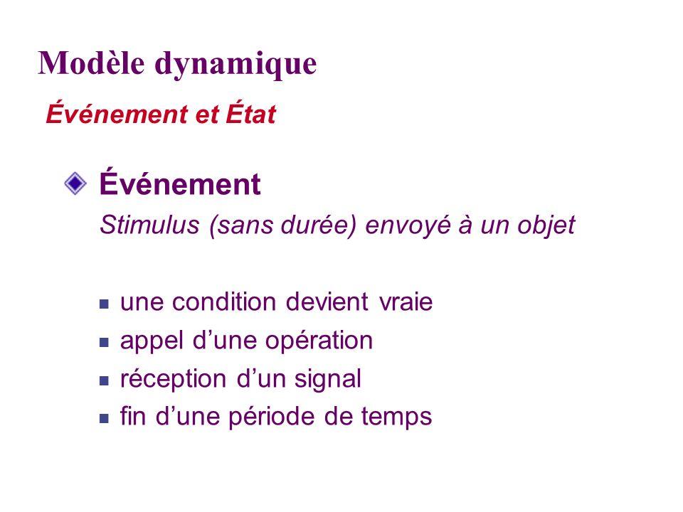 Modèle dynamique Événement Événement et État